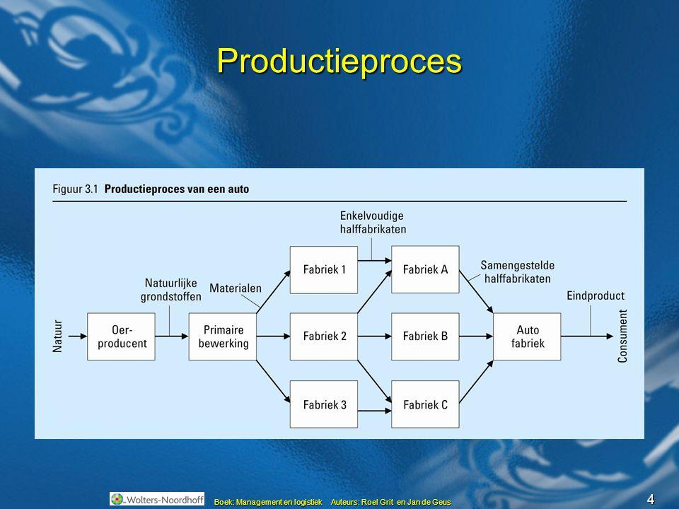 4 Boek: Management en logistiek Auteurs: Roel Grit en Jan de Geus Productieproces