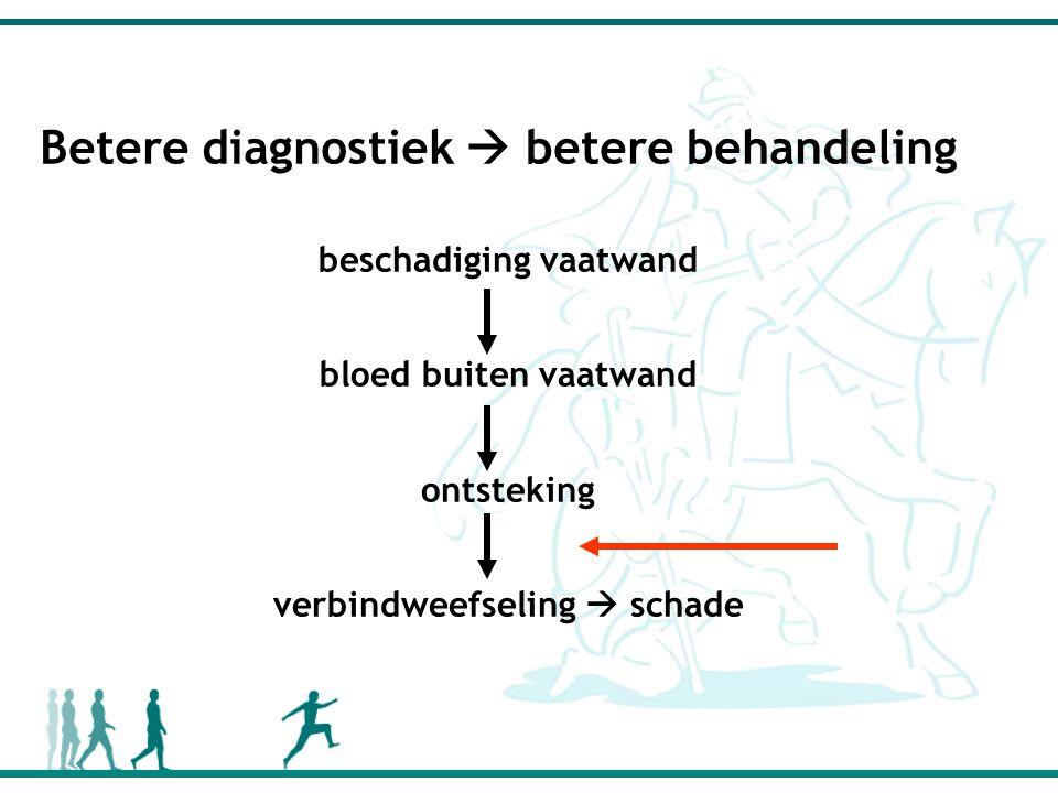 Betere diagnostiek  betere behandeling beschadiging vaatwand bloed buiten vaatwand ontsteking verbindweefseling  schade