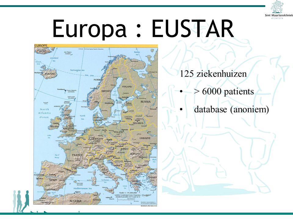 Europa : EUSTAR 125 ziekenhuizen > 6000 patients database (anoniem)