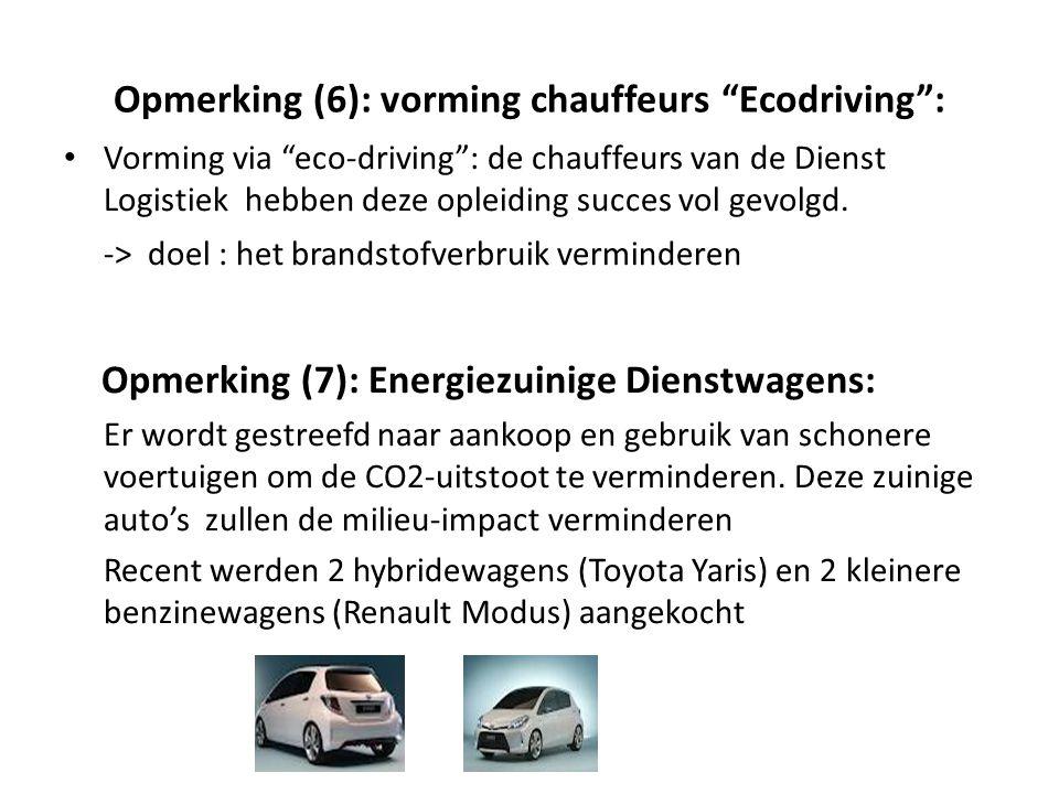 Opmerking (6): vorming chauffeurs Ecodriving : Vorming via eco-driving : de chauffeurs van de Dienst Logistiek hebben deze opleiding succes vol gevolgd.