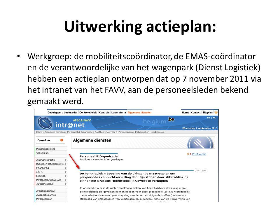 Uitwerking actieplan: Werkgroep: de mobiliteitscoördinator, de EMAS-coördinator en de verantwoordelijke van het wagenpark (Dienst Logistiek) hebben een actieplan ontworpen dat op 7 november 2011 via het intranet van het FAVV, aan de personeelsleden bekend gemaakt werd.