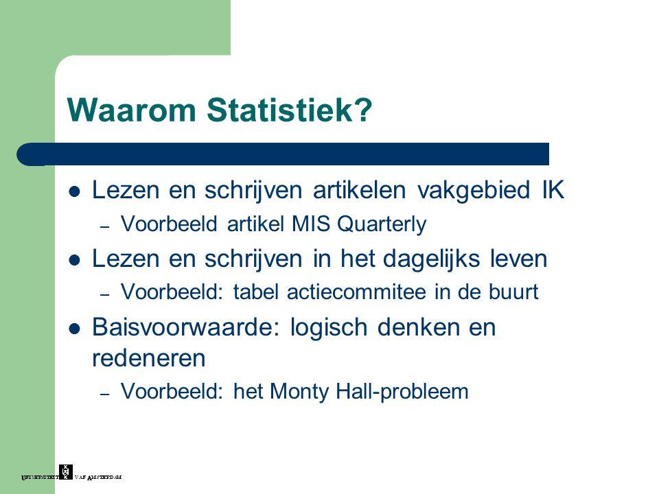 Waarom Statistiek? Lezen en schrijven artikelen vakgebied IK – Voorbeeld artikel MIS Quarterly Lezen en schrijven in het dagelijks leven – Voorbeeld: