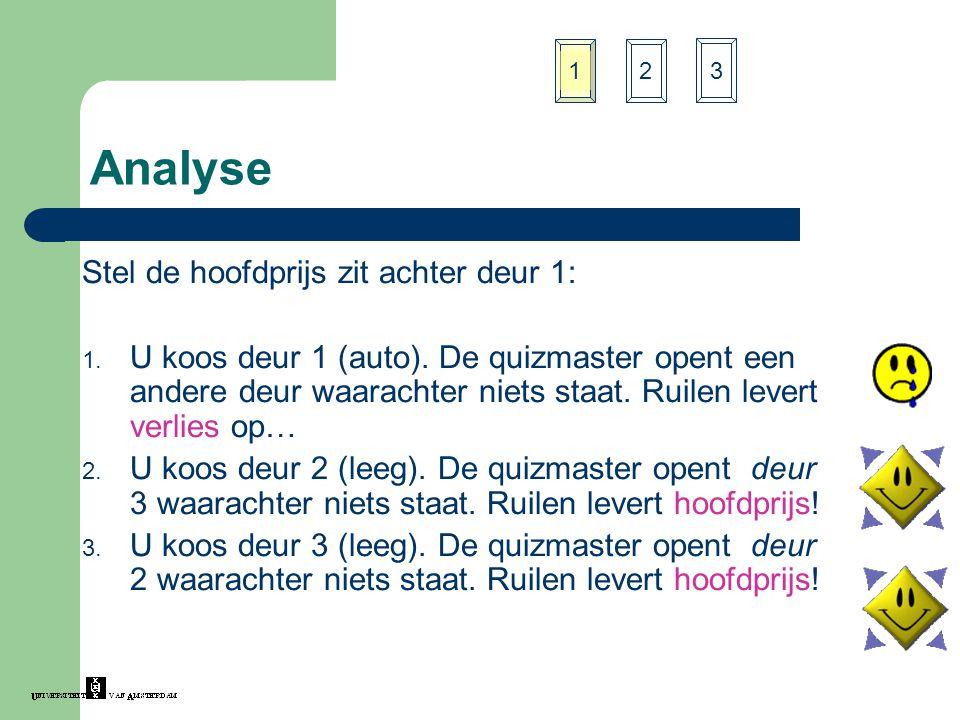 Analyse Stel de hoofdprijs zit achter deur 1: 1. U koos deur 1 (auto). De quizmaster opent een andere deur waarachter niets staat. Ruilen levert verli