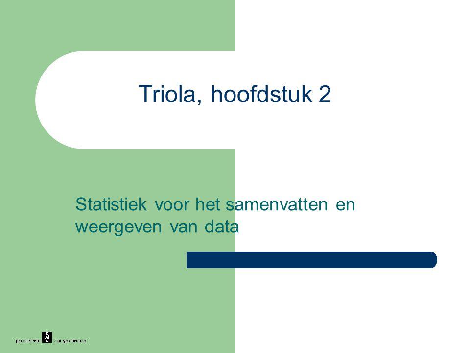 Triola, hoofdstuk 2 Statistiek voor het samenvatten en weergeven van data