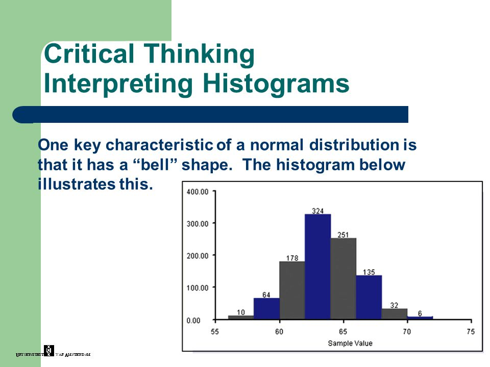 "One key characteristic of a normal distribution is that it has a ""bell"" shape. The histogram below illustrates this. Critical Thinking Interpreting Hi"