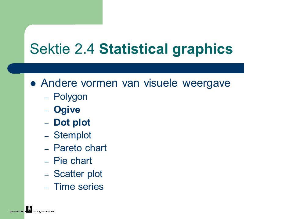 Sektie 2.4 Statistical graphics Andere vormen van visuele weergave – Polygon – Ogive – Dot plot – Stemplot – Pareto chart – Pie chart – Scatter plot –