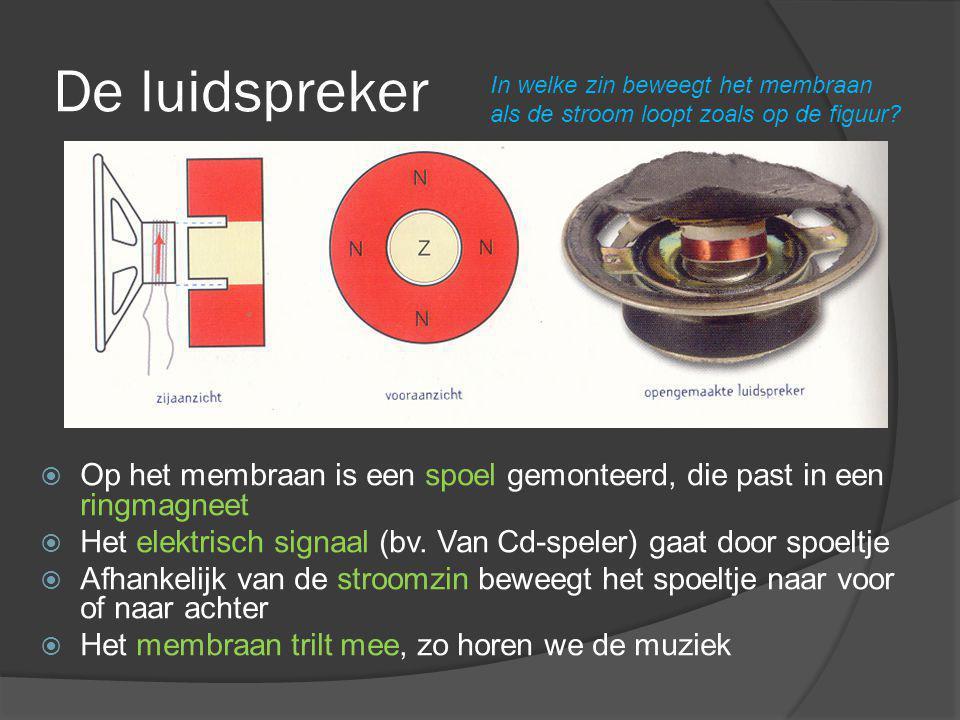 De luidspreker  Op het membraan is een spoel gemonteerd, die past in een ringmagneet  Het elektrisch signaal (bv.