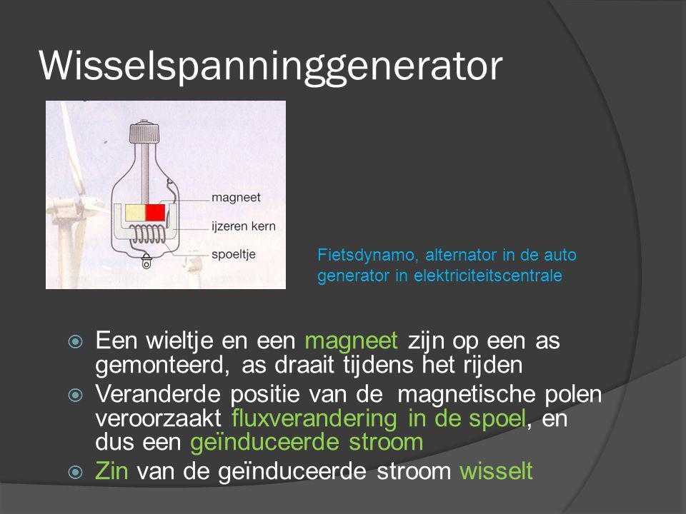 Wisselspanninggenerator  Een wieltje en een magneet zijn op een as gemonteerd, as draait tijdens het rijden  Veranderde positie van de magnetische polen veroorzaakt fluxverandering in de spoel, en dus een geïnduceerde stroom  Zin van de geïnduceerde stroom wisselt Fietsdynamo, alternator in de auto generator in elektriciteitscentrale