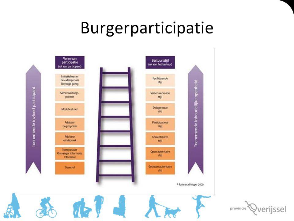 Doelgroep Doelgroep betreft alle inwoners van West Overijssel, die zelf niet zo snel gebruik maken van ov –en/of weinig ervaring hebben met ov.