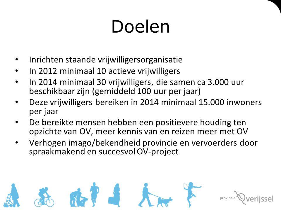 Doelen Inrichten staande vrijwilligersorganisatie In 2012 minimaal 10 actieve vrijwilligers In 2014 minimaal 30 vrijwilligers, die samen ca 3.000 uur