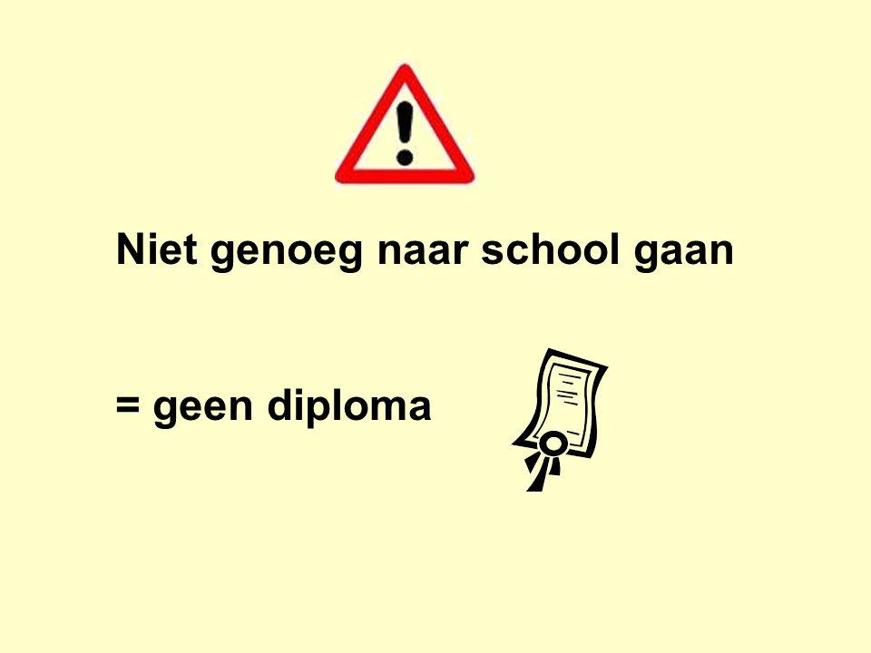 Niet genoeg naar school gaan = geen diploma