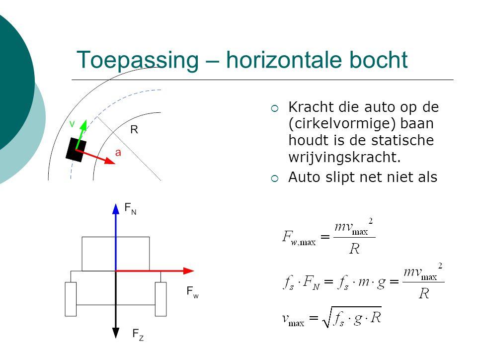 Toepassing – horizontale bocht  Kracht die auto op de (cirkelvormige) baan houdt is de statische wrijvingskracht.  Auto slipt net niet als