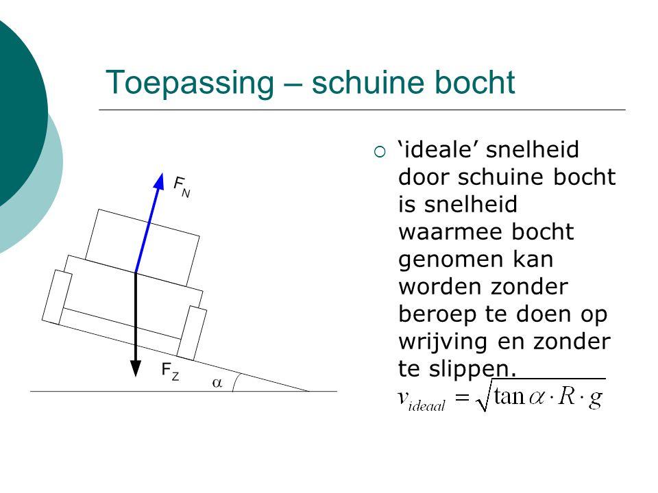 Toepassing – schuine bocht  'ideale' snelheid door schuine bocht is snelheid waarmee bocht genomen kan worden zonder beroep te doen op wrijving en zo