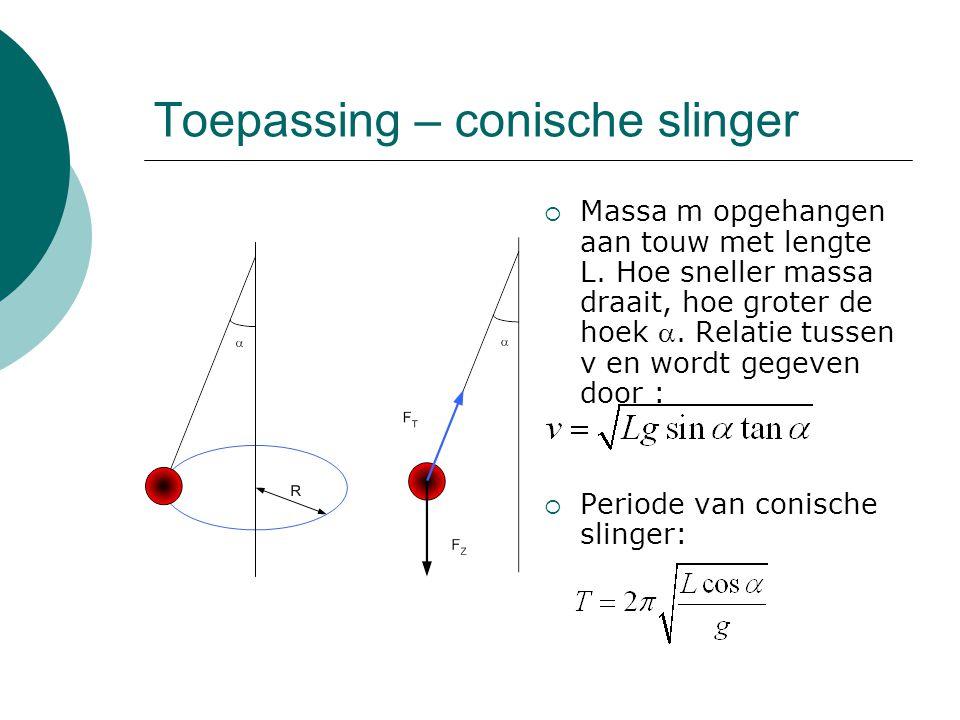 Toepassing – conische slinger  Massa m opgehangen aan touw met lengte L. Hoe sneller massa draait, hoe groter de hoek . Relatie tussen v en wordt ge