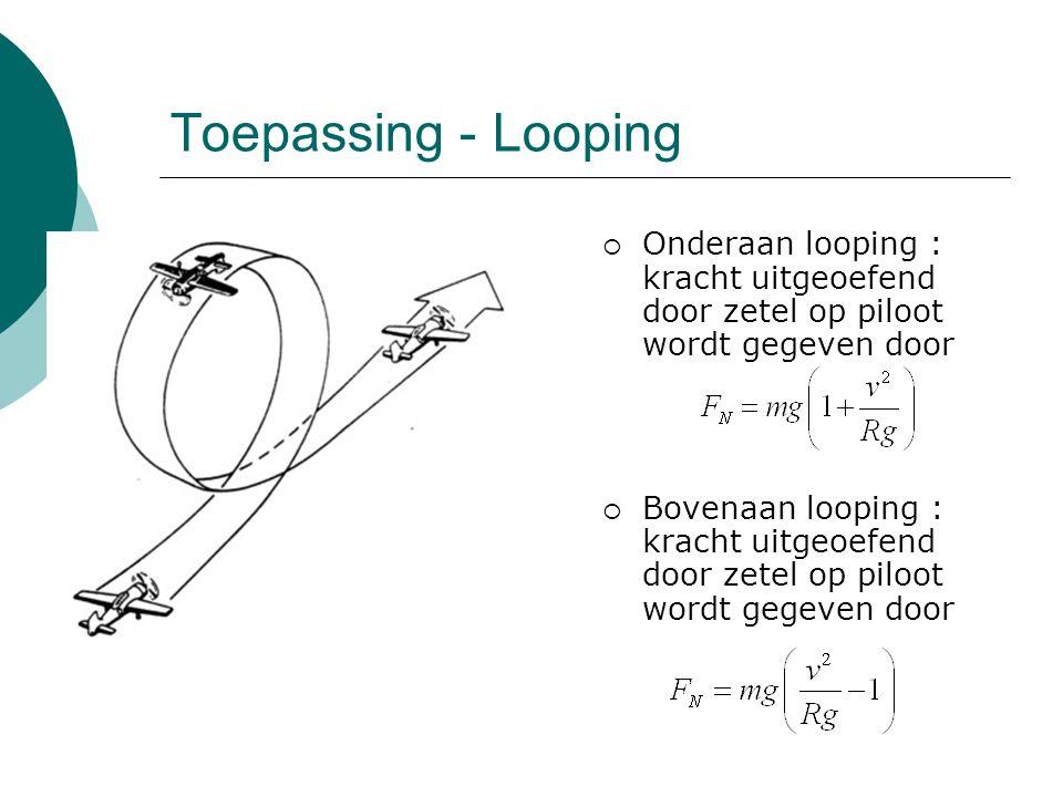 Toepassing - Looping  Onderaan looping : kracht uitgeoefend door zetel op piloot wordt gegeven door  Bovenaan looping : kracht uitgeoefend door zete