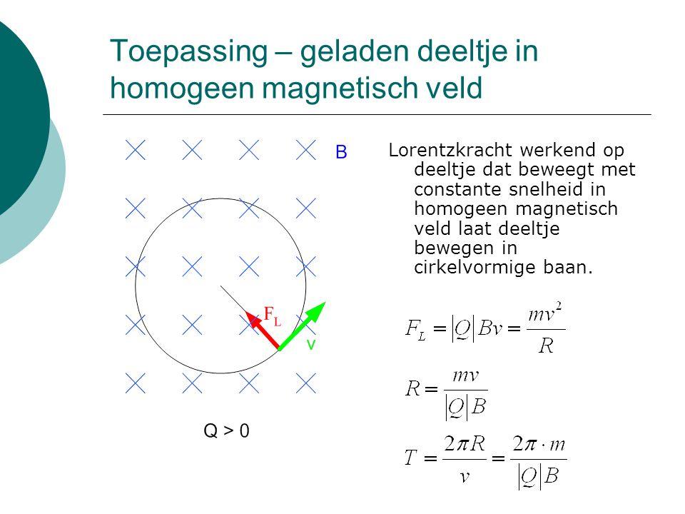 Toepassing – geladen deeltje in homogeen magnetisch veld Lorentzkracht werkend op deeltje dat beweegt met constante snelheid in homogeen magnetisch ve