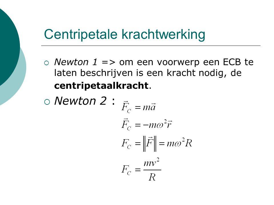 Centripetale krachtwerking  Newton 1 => om een voorwerp een ECB te laten beschrijven is een kracht nodig, de centripetaalkracht.  Newton 2 :