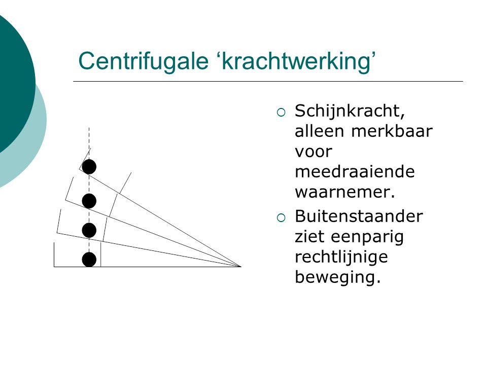 Centrifugale 'krachtwerking'  Schijnkracht, alleen merkbaar voor meedraaiende waarnemer.  Buitenstaander ziet eenparig rechtlijnige beweging.