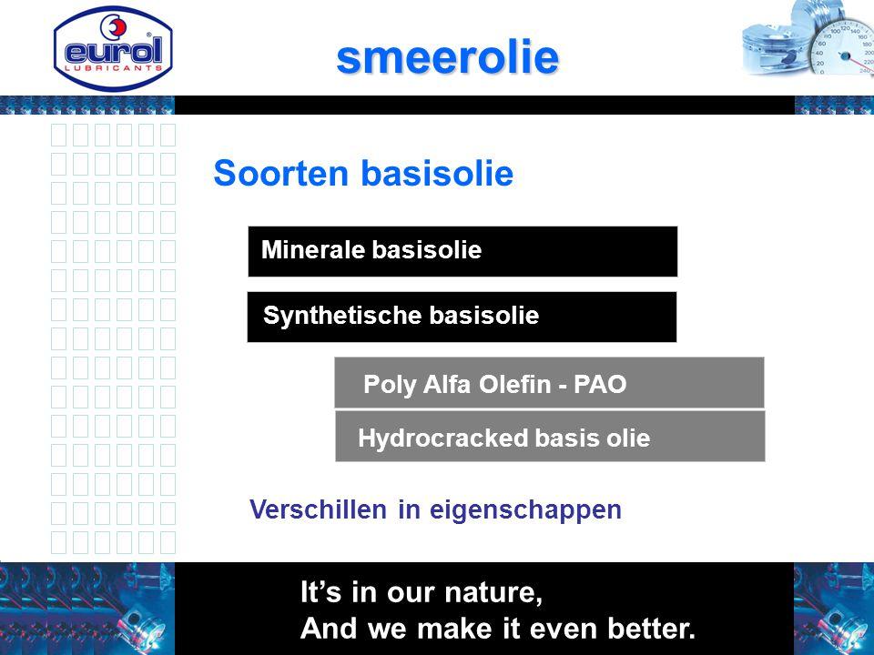 Soorten basisolie Minerale basisoliesmeerolie Synthetische basisolie Hydrocracked basis olie Poly Alfa Olefin - PAO Verschillen in eigenschappen It's