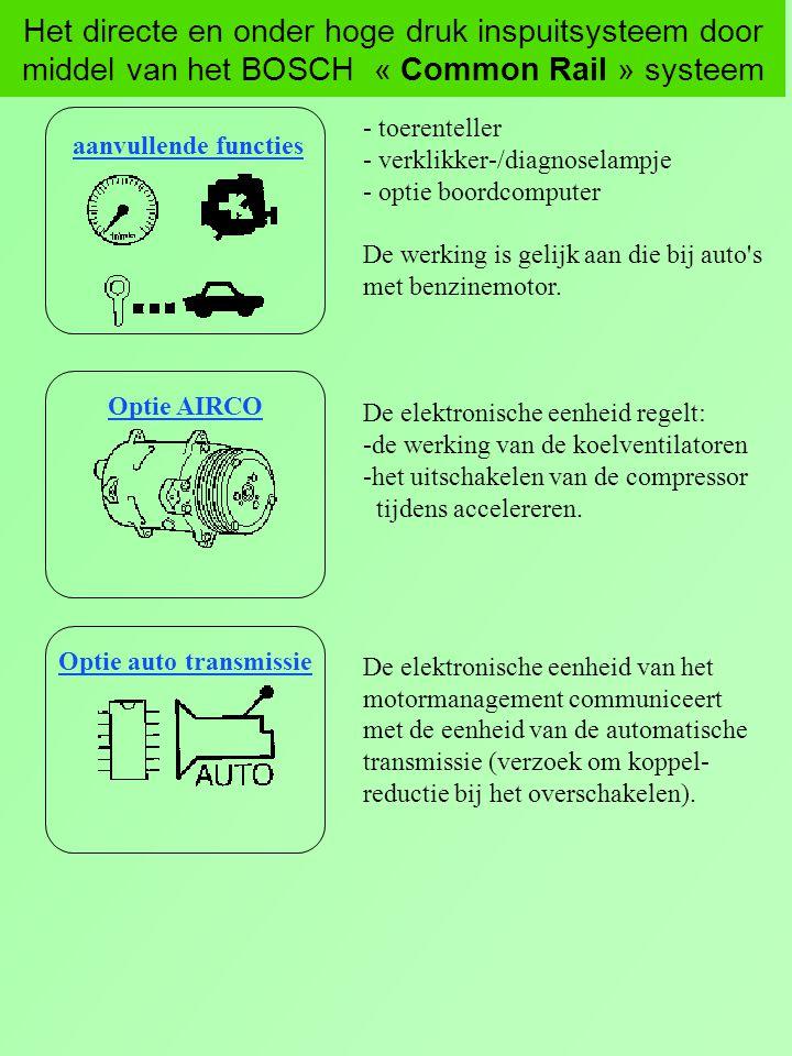 Het directe en onder hoge druk inspuitsysteem door middel van het BOSCH « Common Rail » systeem Optie AIRCO Optie auto transmissie - toerenteller - ve