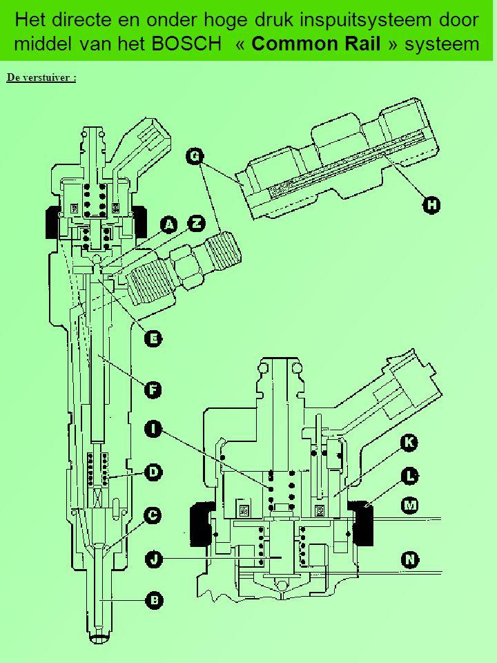 Het directe en onder hoge druk inspuitsysteem door middel van het BOSCH « Common Rail » systeem L injecteur : Druktstift Verstuivernaald Drukkamer Veer Stuurkamer Aanvoer- boring Aansluiting verstuiverleiding Openings- boring De onderzijde van de verstuiver lijkt op de gebruikelijke meergats -verstuiver (aangepast aan het motortype, bijv.