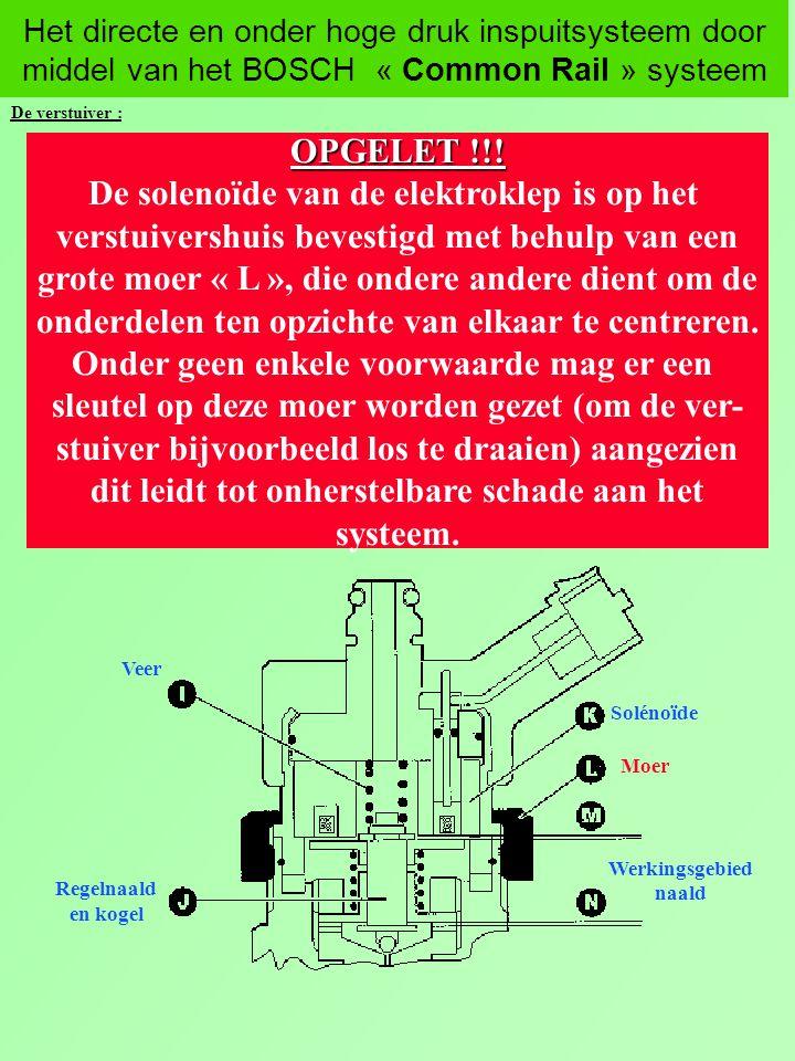 Het directe en onder hoge druk inspuitsysteem door middel van het BOSCH « Common Rail » systeem Verstuiver gesloten PV > PS - PR Verstuiver geopend PV < PS - PR 1= PV =Kracht op de plunjer door de druk in de stuurkamer.