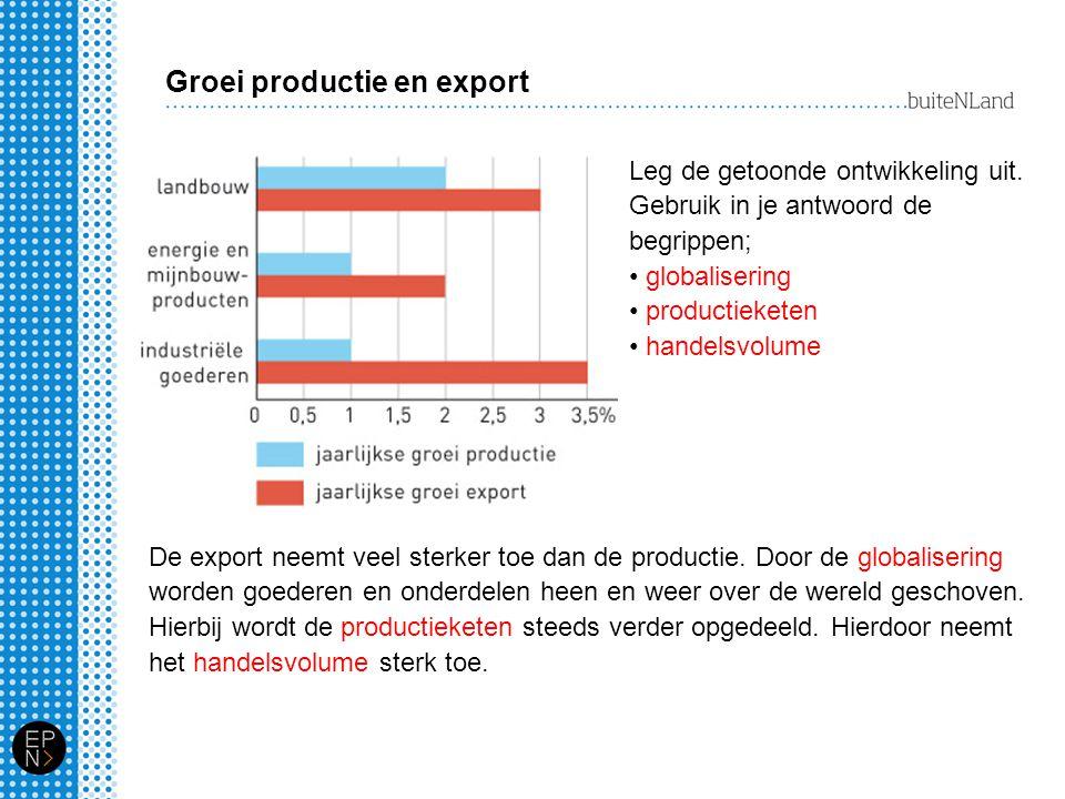 Groei productie en export Leg de getoonde ontwikkeling uit. Gebruik in je antwoord de begrippen; globalisering productieketen handelsvolume De export