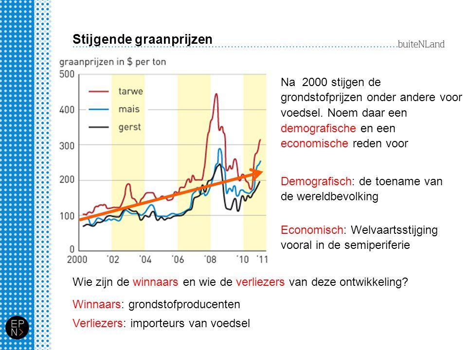 Stijgende graanprijzen Na 2000 stijgen de grondstofprijzen onder andere voor voedsel. Noem daar een demografische en een economische reden voor Demogr