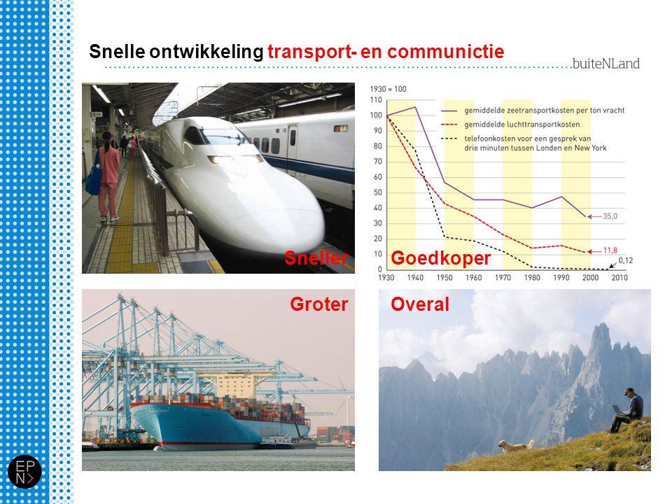 Snelle ontwikkeling transport- en communictie Sneller Groter Goedkoper Overal