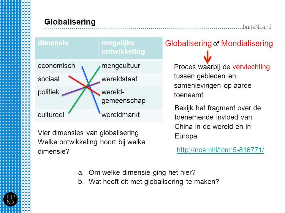 Globalisering dimensiemogelijke ontwikkeling economischmengcultuur sociaalwereldstaat politiekwereld- gemeenschap cultureelwereldmarkt Proces waarbij