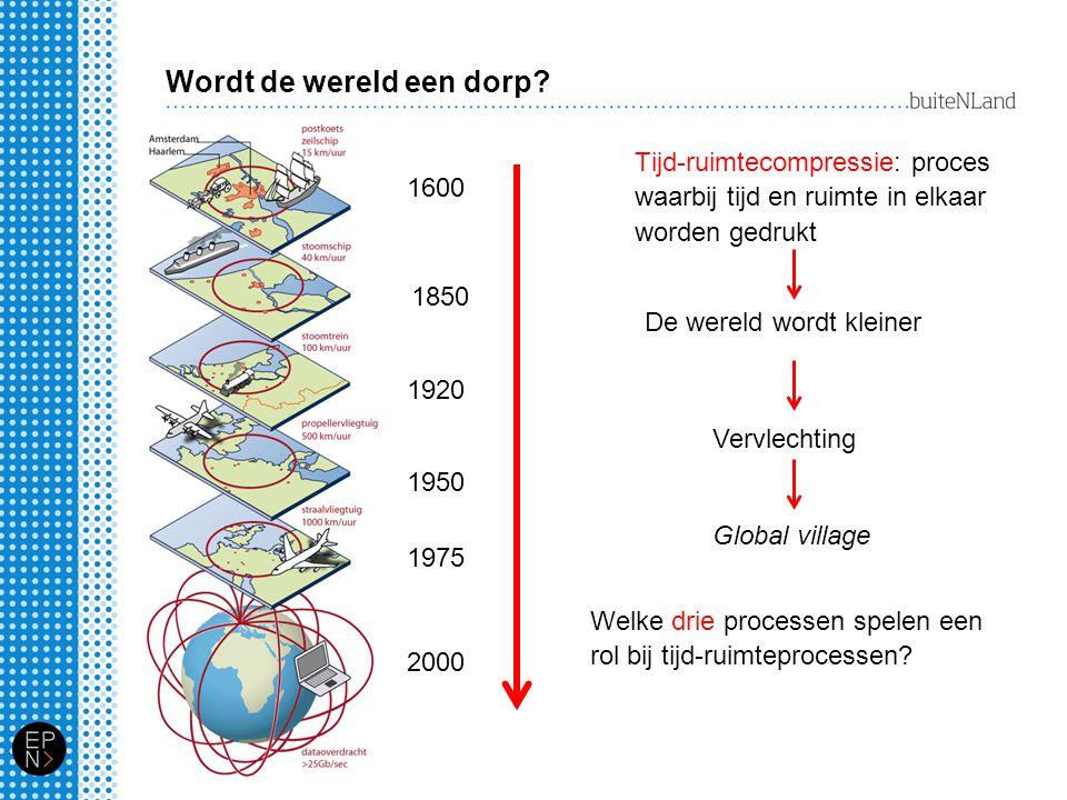 Wordt de wereld een dorp? Tijd-ruimtecompressie: proces waarbij tijd en ruimte in elkaar worden gedrukt 1600 1850 1920 1950 1975 2000 De wereld wordt