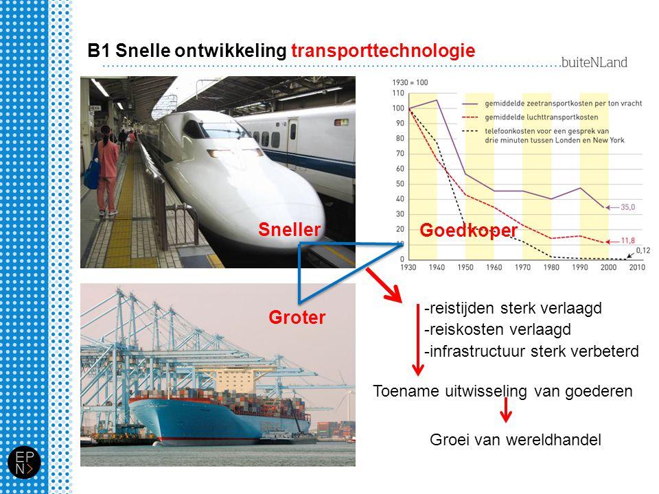 B1 Snelle ontwikkeling transporttechnologie Sneller Groter Goedkoper -reistijden sterk verlaagd -reiskosten verlaagd -infrastructuur sterk verbeterd T
