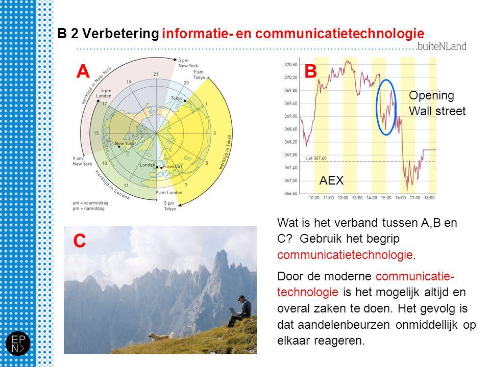 B 2 Verbetering informatie- en communicatietechnologie A C B Wat is het verband tussen A,B en C? Gebruik het begrip communicatietechnologie. Door de m