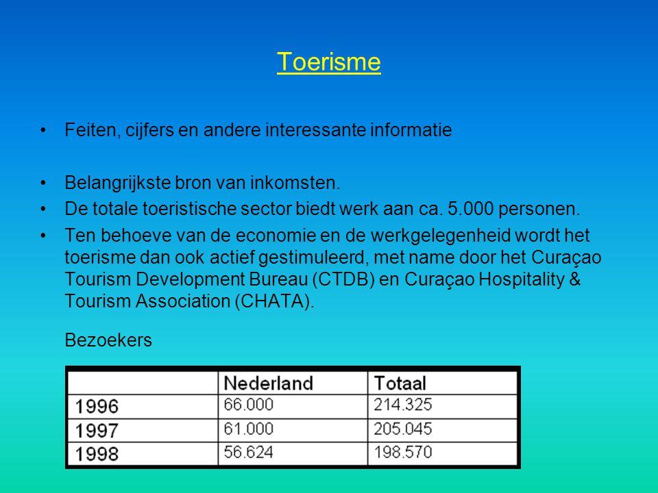 Toerisme Feiten, cijfers en andere interessante informatie Belangrijkste bron van inkomsten. De totale toeristische sector biedt werk aan ca. 5.000 pe
