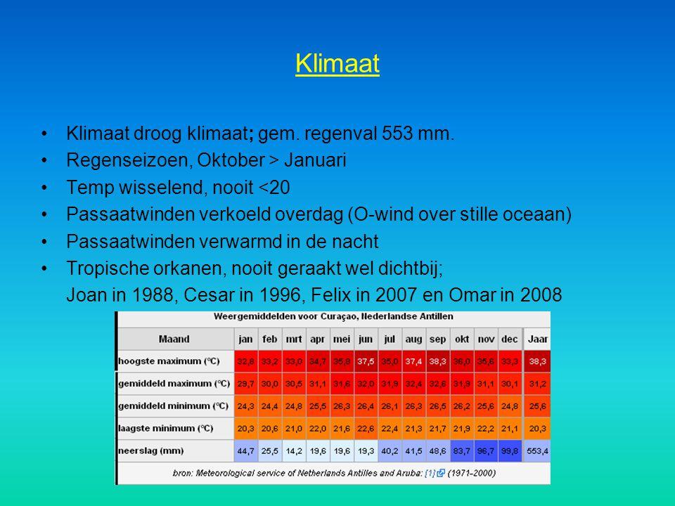 Klimaat Klimaat droog klimaat; gem. regenval 553 mm. Regenseizoen, Oktober > Januari Temp wisselend, nooit <20 Passaatwinden verkoeld overdag (O-wind