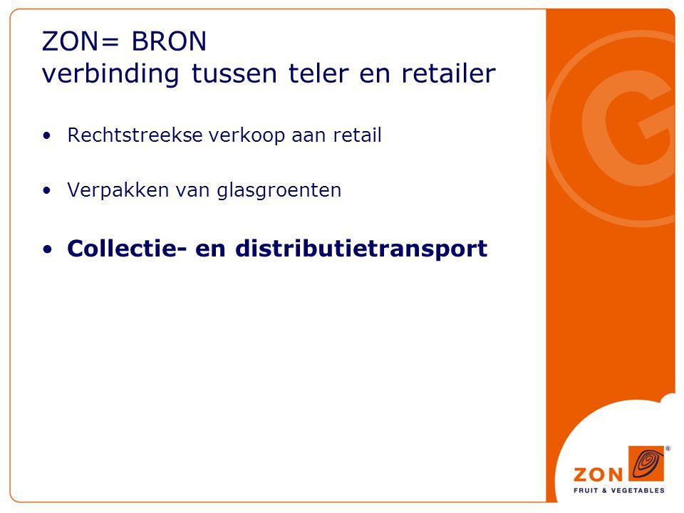 ZON= BRON verbinding tussen teler en retailer Rechtstreekse verkoop aan retail Verpakken van glasgroenten Collectie- en distributietransport