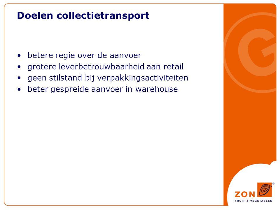 Doelen collectietransport betere regie over de aanvoer grotere leverbetrouwbaarheid aan retail geen stilstand bij verpakkingsactiviteiten beter gespreide aanvoer in warehouse