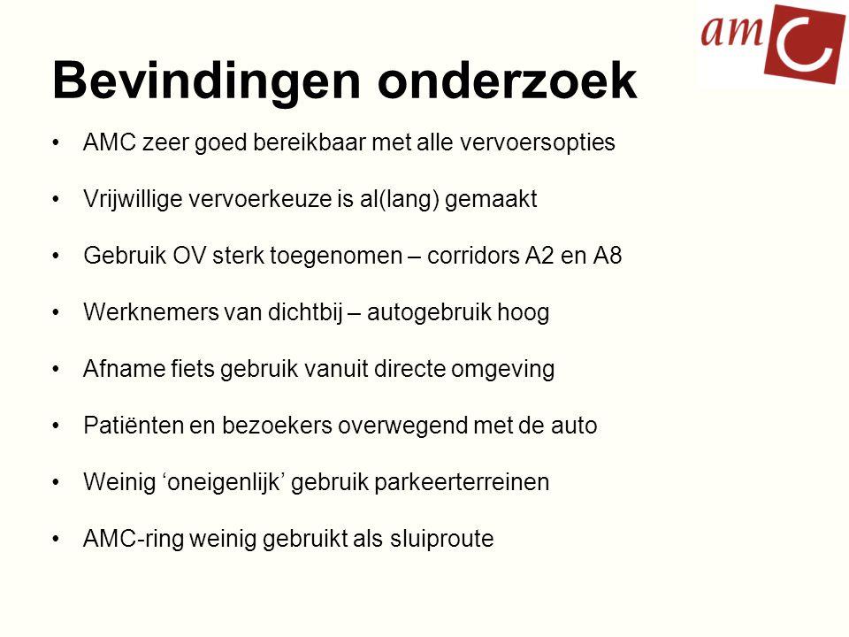 Bevindingen onderzoek AMC zeer goed bereikbaar met alle vervoersopties Vrijwillige vervoerkeuze is al(lang) gemaakt Gebruik OV sterk toegenomen – corr