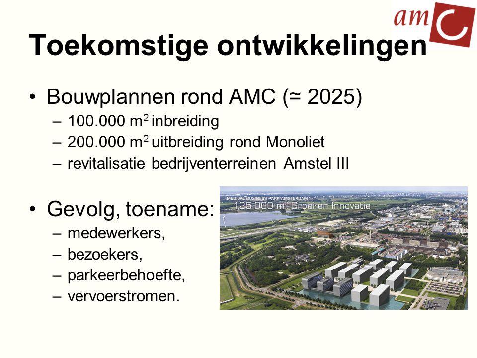 Bouwplannen rond AMC ( ≃ 2025) –100.000 m 2 inbreiding –200.000 m 2 uitbreiding rond Monoliet –revitalisatie bedrijventerreinen Amstel III Gevolg, toe