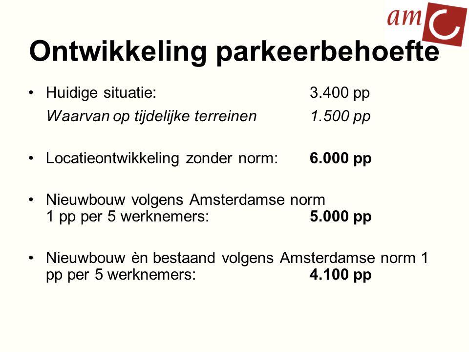 Huidige situatie:3.400 pp Waarvan op tijdelijke terreinen1.500 pp Locatieontwikkeling zonder norm:6.000 pp Nieuwbouw volgens Amsterdamse norm 1 pp per