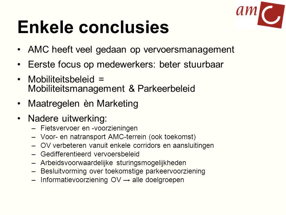 Enkele conclusies AMC heeft veel gedaan op vervoersmanagement Eerste focus op medewerkers: beter stuurbaar Mobiliteitsbeleid = Mobiliteitsmanagement &