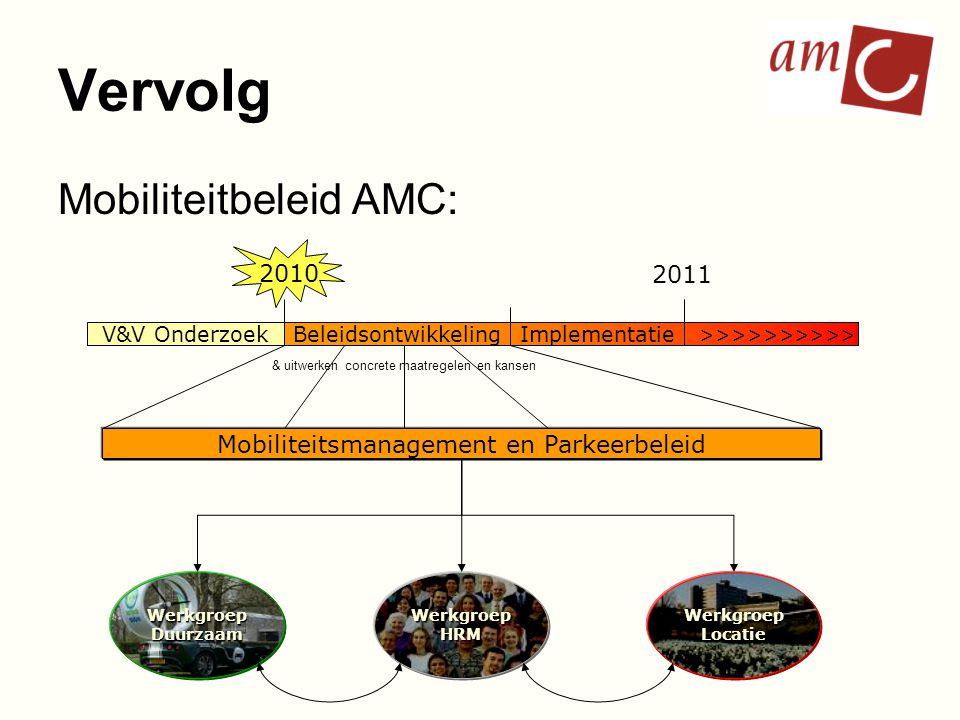 Vervolg Mobiliteitbeleid AMC: V&V OnderzoekBeleidsontwikkelingImplementatie >>>>>>>>>> 2010 2011 Beleidsontwikkeling WerkgroepDuurzaamWerkgroepHRMWerk