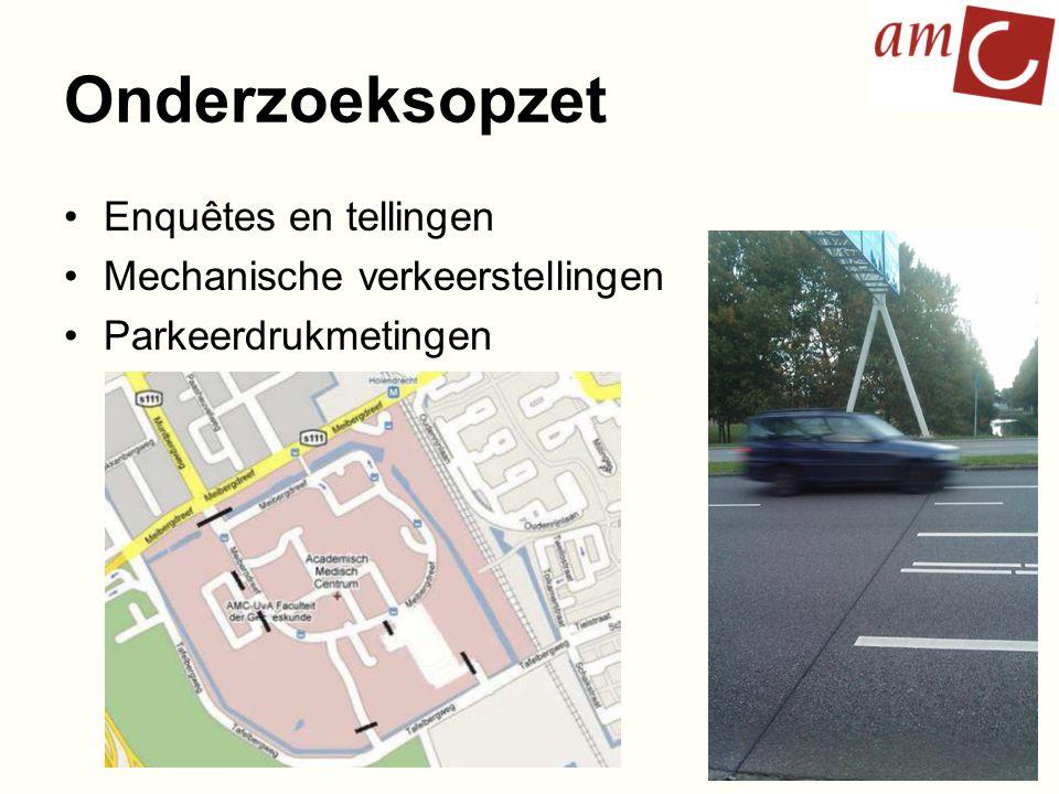 Onderzoeksopzet Enquêtes en tellingen Mechanische verkeerstellingen Parkeerdrukmetingen