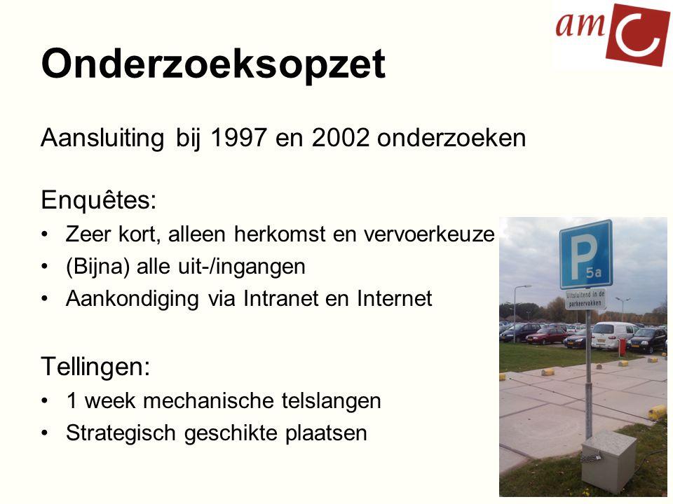 Onderzoeksopzet Aansluiting bij 1997 en 2002 onderzoeken Enquêtes: Zeer kort, alleen herkomst en vervoerkeuze (Bijna) alle uit-/ingangen Aankondiging