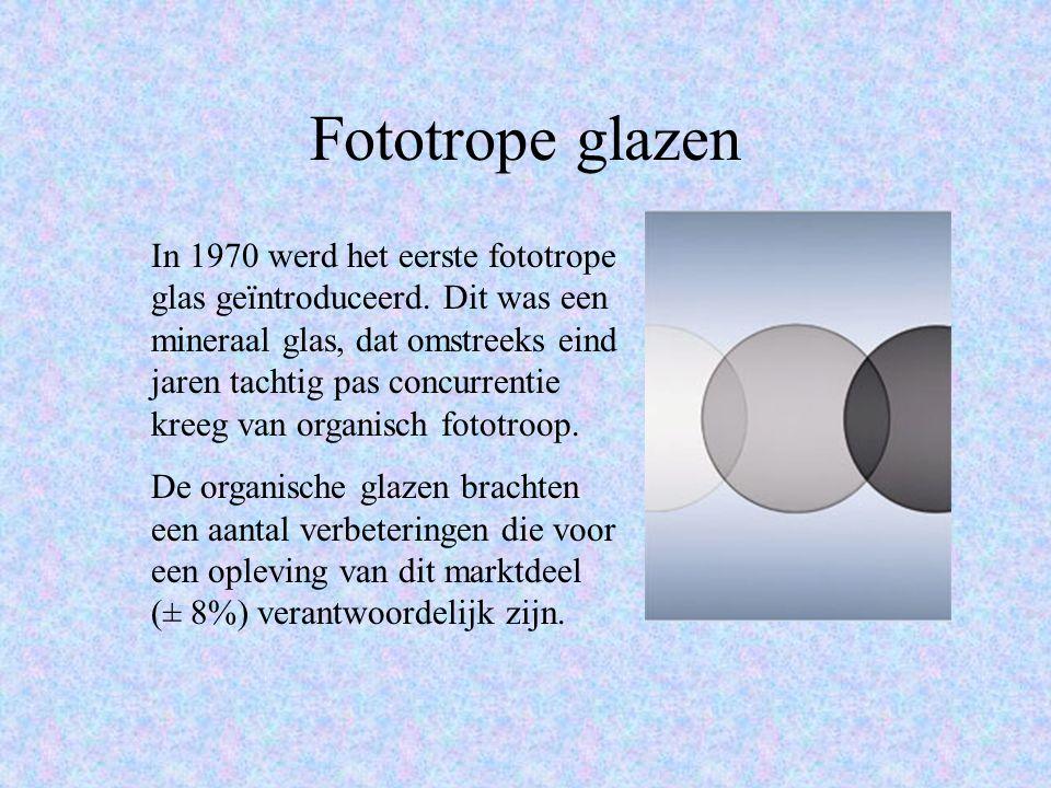 Fototrope glazen 3 factoren bepalen de eigenschappen –Licht hoeveelheid frequentie –Temperatuur –Glasdikte
