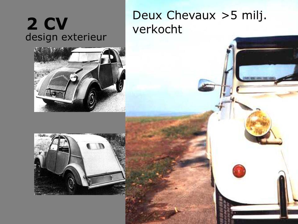 2 CV Deux Chevaux >5 milj. verkocht design exterieur
