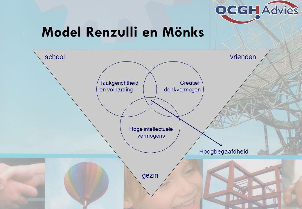 schoolvrienden gezin Taakgerichtheid en volharding Creatief denkvermogen Hoge intellectuele vermogens Hoogbegaafdheid Model Renzulli en Mönks