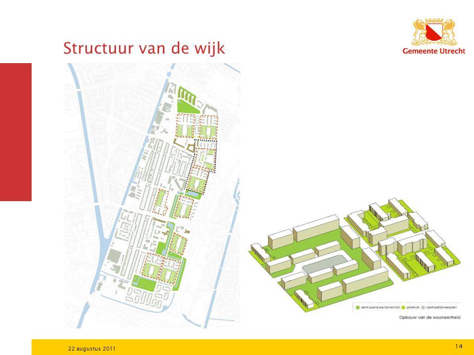 14 22 augustus 2011 Structuur van de wijk