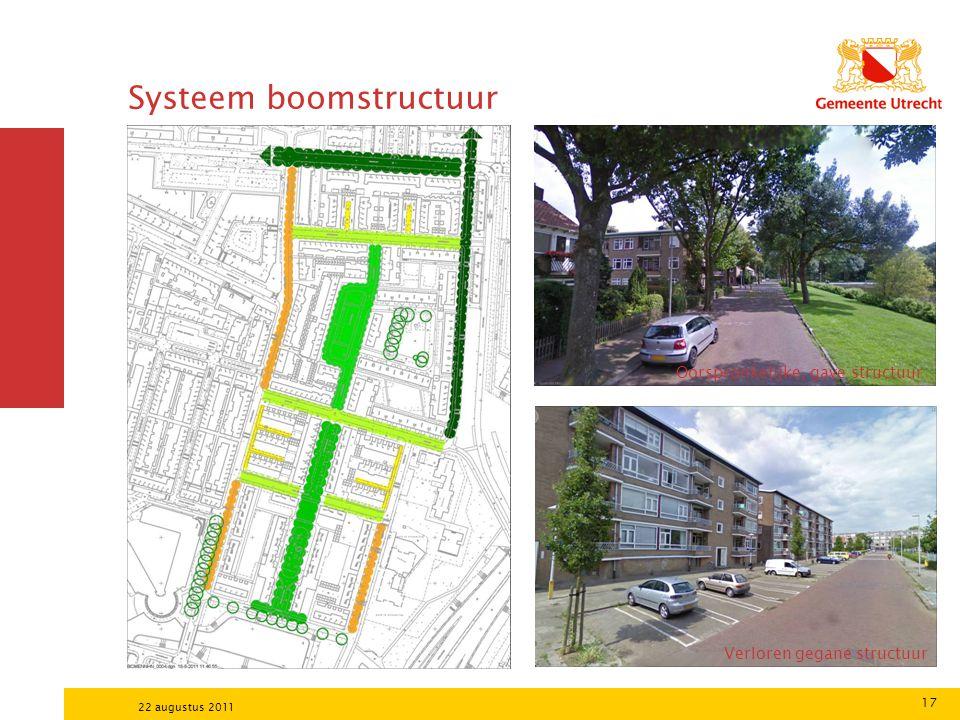 17 22 augustus 2011 Systeem boomstructuur Oorspronkelijke, gave structuur Verloren gegane structuur