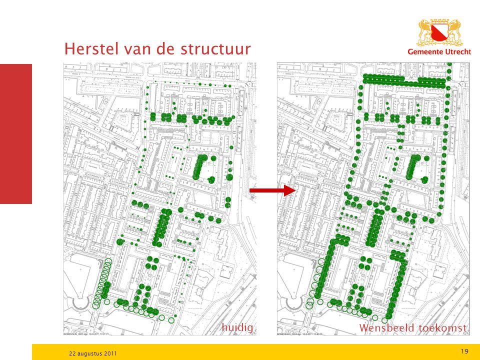 19 22 augustus 2011 Herstel van de structuur huidig Wensbeeld toekomst